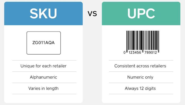 Khác nhau giữa serial number, mã vạch với mã SKU là gì?